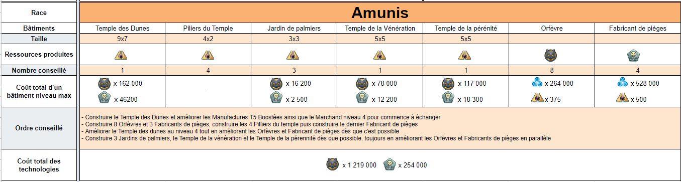 Amunis.jpg