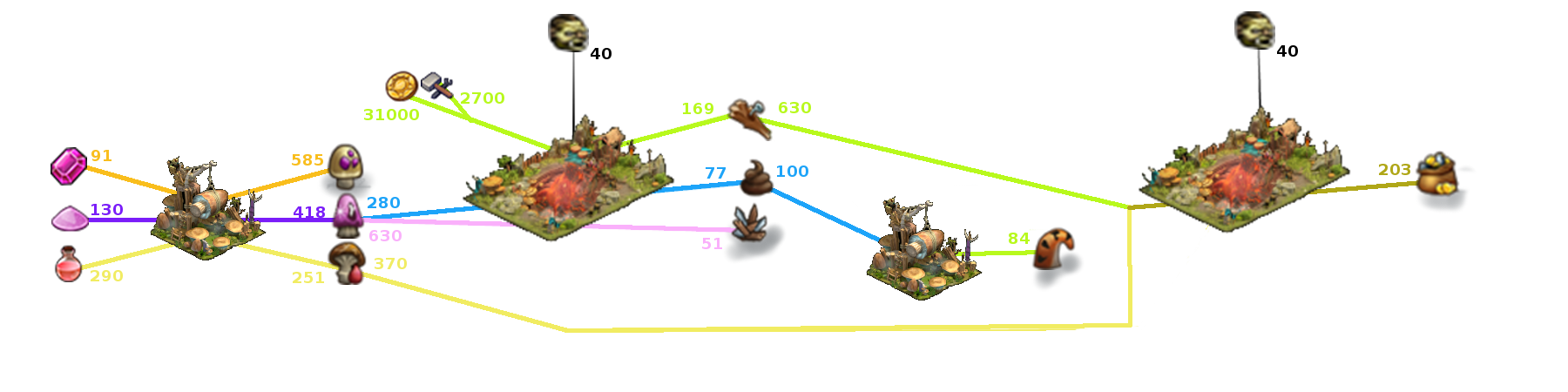 CycleOrcs.png