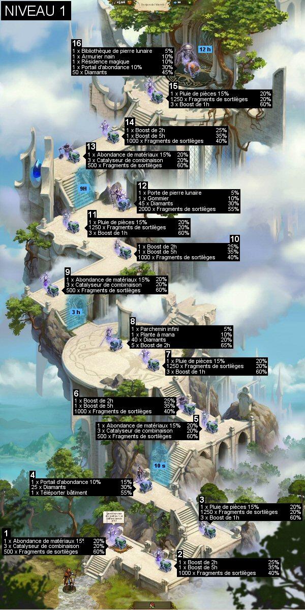 Donjon Niveau 1.jpg