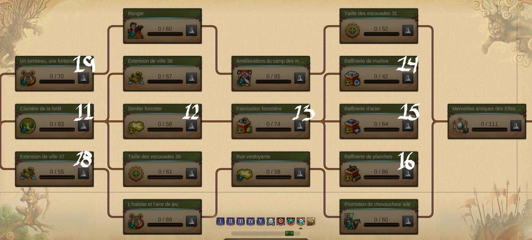 Plan de match pour l'ère des Elfes sylvains 2.jpg