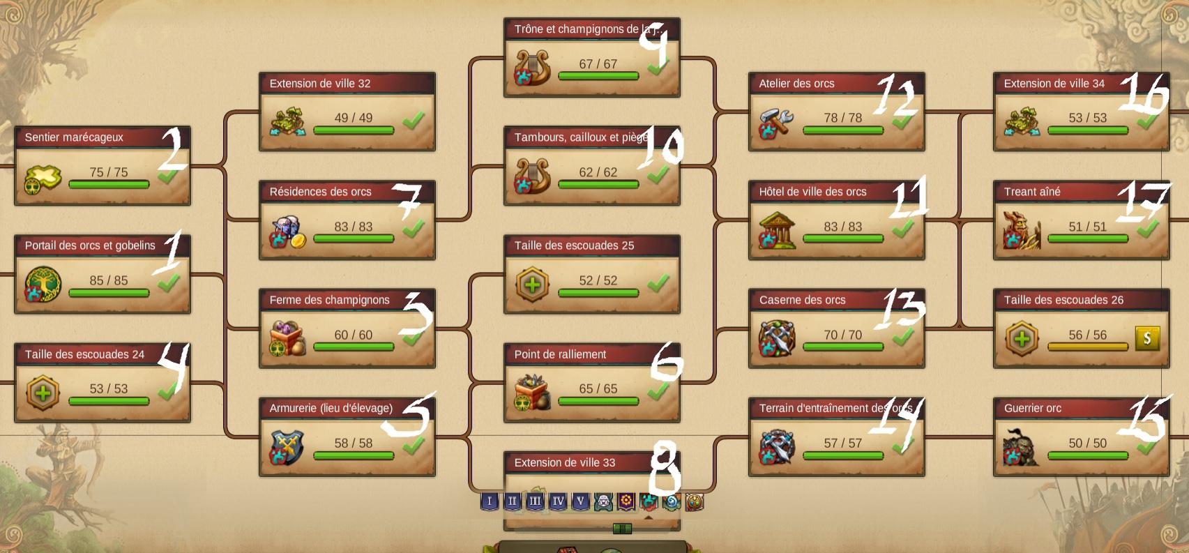 Plan de match pour l'ère des Orcs - version elfes.jpg